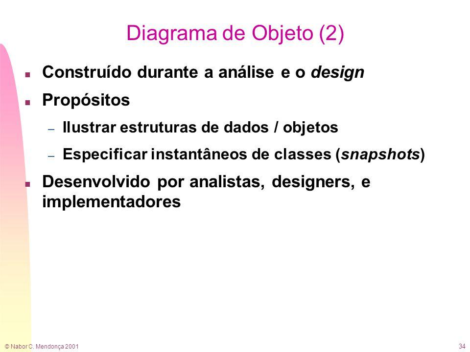 © Nabor C. Mendonça 2001 34 Diagrama de Objeto (2) n Construído durante a análise e o design n Propósitos – Ilustrar estruturas de dados / objetos – E