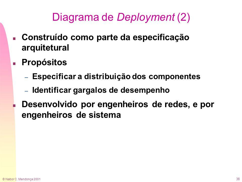 © Nabor C. Mendonça 2001 38 Diagrama de Deployment (2) n Construído como parte da especificação arquitetural n Propósitos – Especificar a distribuição