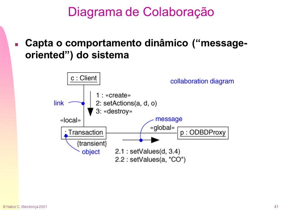 """© Nabor C. Mendonça 2001 41 Diagrama de Colaboração n Capta o comportamento dinâmico (""""message- oriented"""") do sistema"""