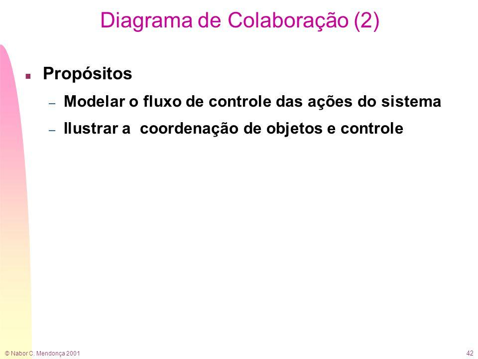 © Nabor C. Mendonça 2001 42 Diagrama de Colaboração (2) n Propósitos – Modelar o fluxo de controle das ações do sistema – Ilustrar a coordenação de ob