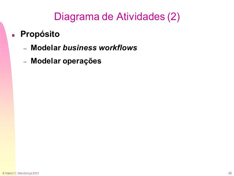 © Nabor C. Mendonça 2001 46 Diagrama de Atividades (2) n Propósito – Modelar business workflows – Modelar operações