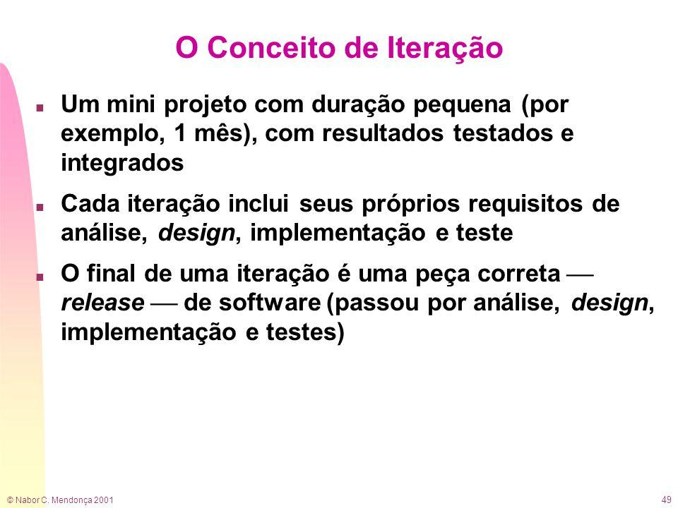 © Nabor C. Mendonça 2001 49 O Conceito de Iteração n Um mini projeto com duração pequena (por exemplo, 1 mês), com resultados testados e integrados n