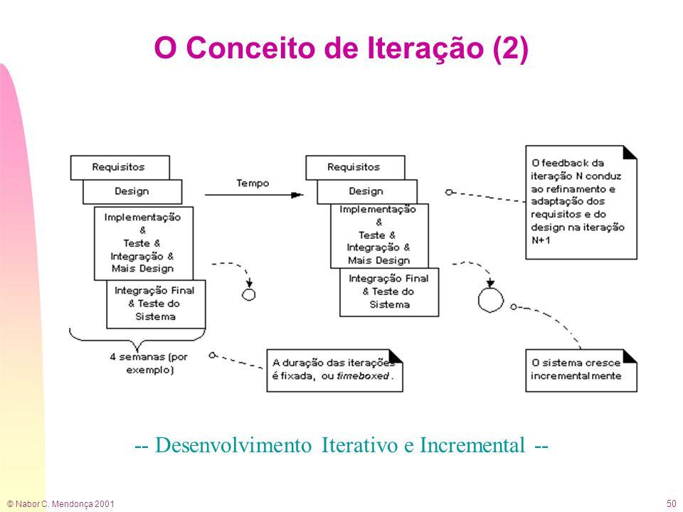 © Nabor C. Mendonça 2001 50 O Conceito de Iteração (2) -- Desenvolvimento Iterativo e Incremental --