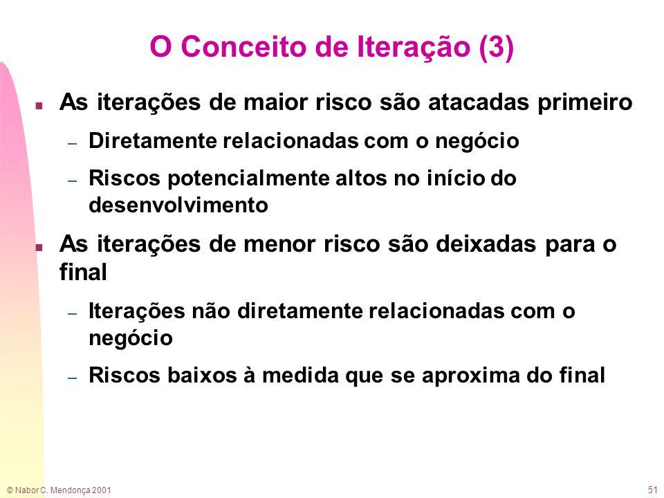 © Nabor C. Mendonça 2001 51 O Conceito de Iteração (3) n As iterações de maior risco são atacadas primeiro – Diretamente relacionadas com o negócio –