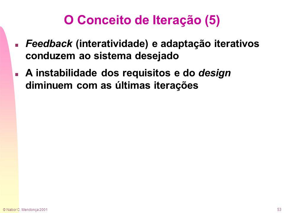 © Nabor C. Mendonça 2001 53 O Conceito de Iteração (5) n Feedback (interatividade) e adaptação iterativos conduzem ao sistema desejado n A instabilida
