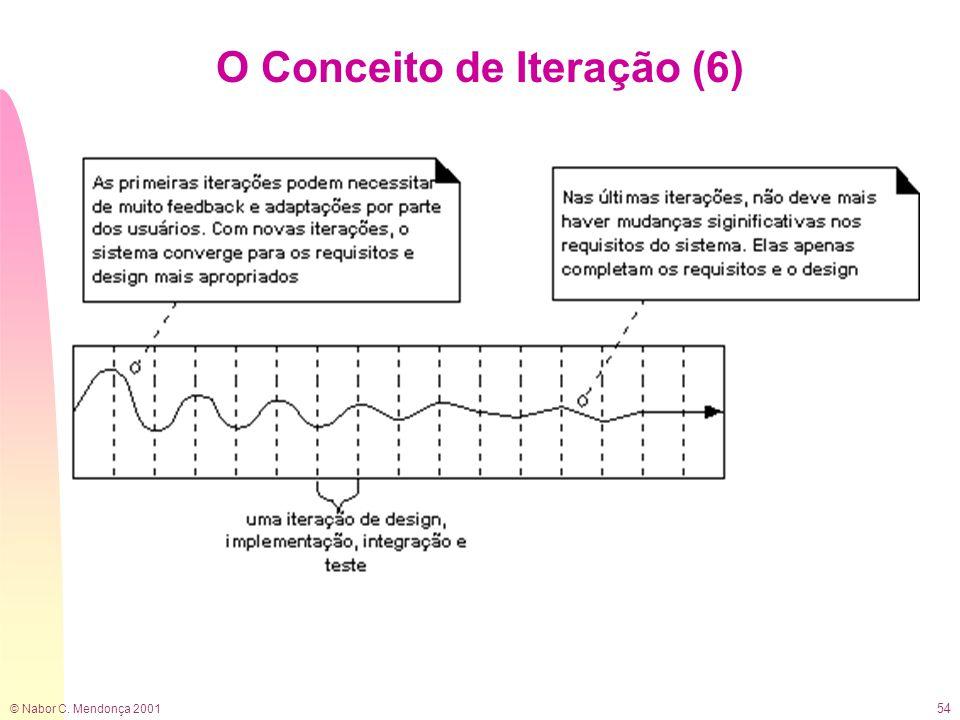 © Nabor C. Mendonça 2001 54 O Conceito de Iteração (6)