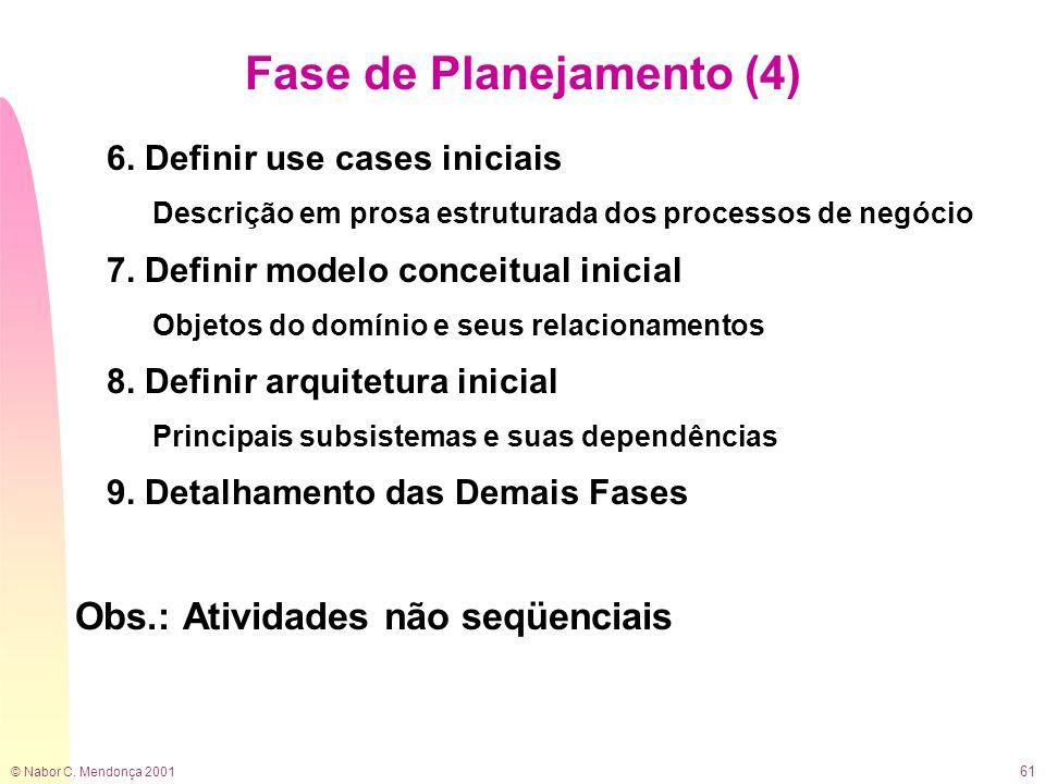 © Nabor C. Mendonça 2001 61 Fase de Planejamento (4) 6. Definir use cases iniciais Descrição em prosa estruturada dos processos de negócio 7. Definir