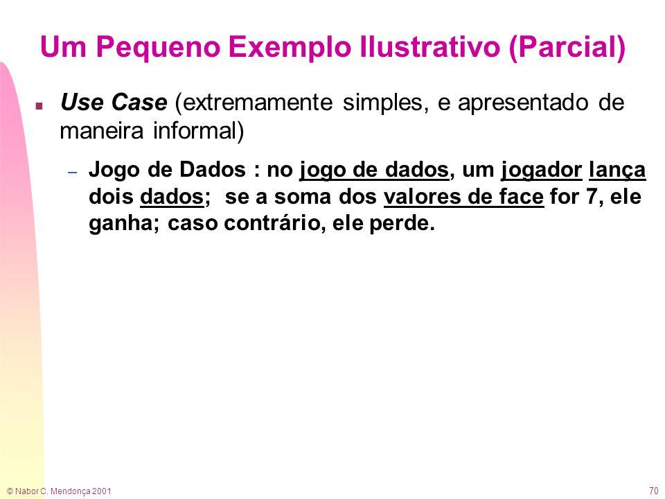 © Nabor C. Mendonça 2001 70 Um Pequeno Exemplo Ilustrativo (Parcial) n Use Case (extremamente simples, e apresentado de maneira informal) – Jogo de Da