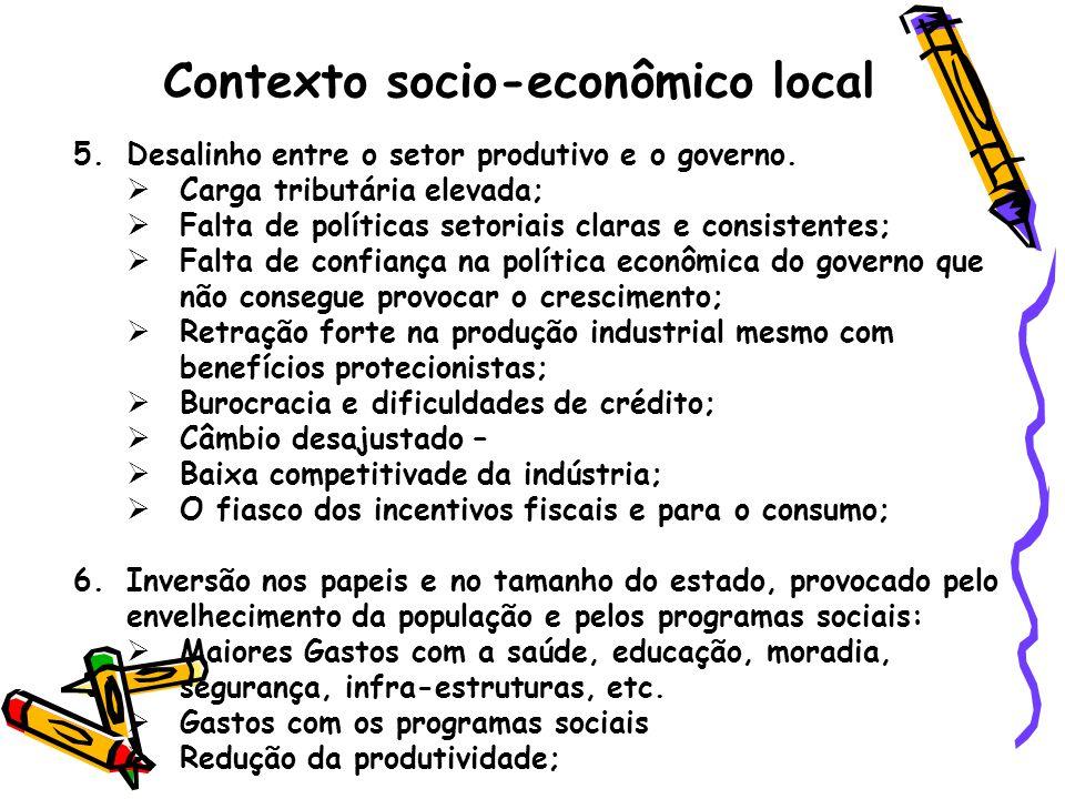 Contexto socio-econômico local 5.Desalinho entre o setor produtivo e o governo.  Carga tributária elevada;  Falta de políticas setoriais claras e co
