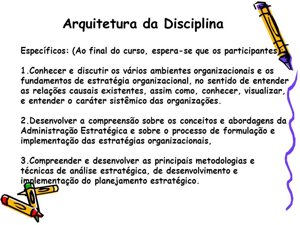 Arquitetura da Disciplina Específicos: (Ao final do curso, espera-se que os participantes): 1.Conhecer e discutir os vários ambientes organizacionais