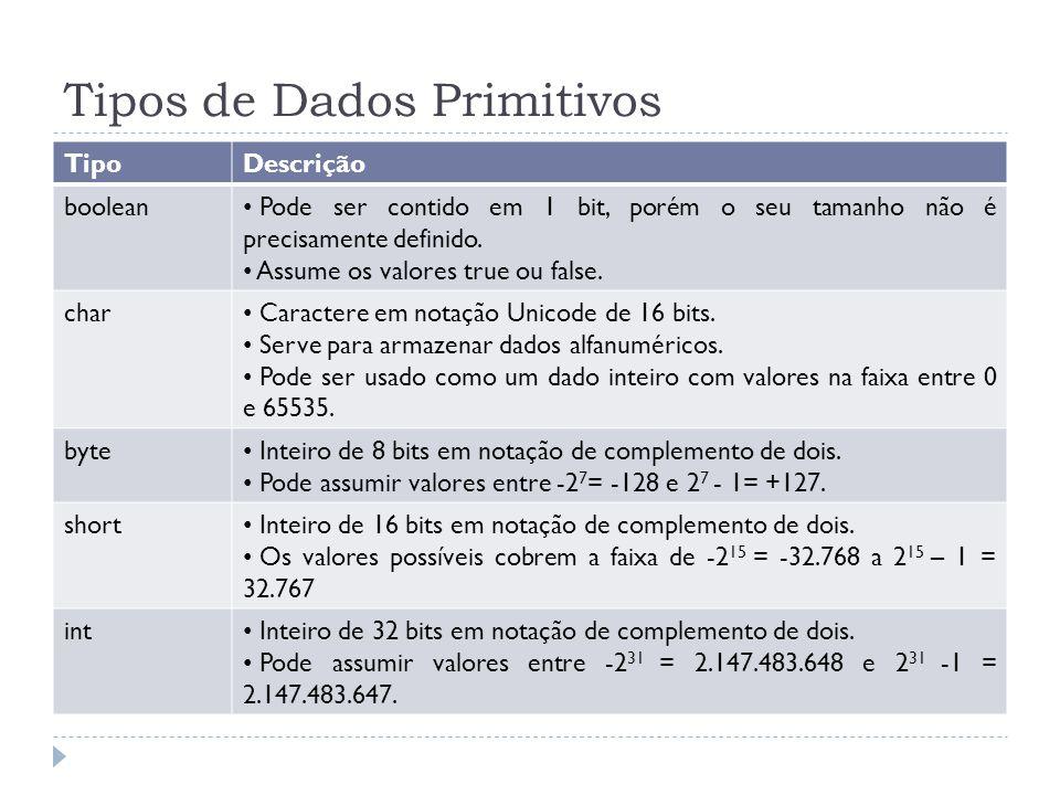 Tipos de Dados Primitivos TipoDescrição boolean Pode ser contido em 1 bit, porém o seu tamanho não é precisamente definido. Assume os valores true ou