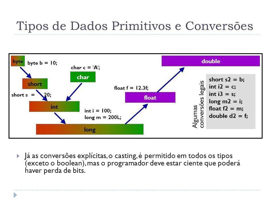 Tipos de Dados Primitivos e Conversões  Já as conversões explícitas, o casting, é permitido em todos os tipos (exceto o boolean), mas o programador d