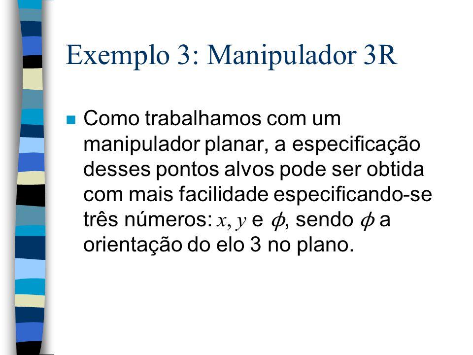 Exemplo 3: Manipulador 3R Como trabalhamos com um manipulador planar, a especificação desses pontos alvos pode ser obtida com mais facilidade especificando-se três números: x, y e ϕ, sendo ϕ a orientação do elo 3 no plano.
