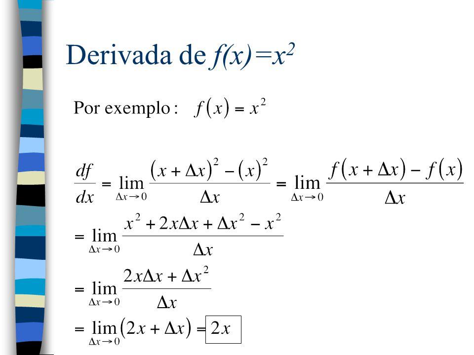 Derivada de f(x)=x 2