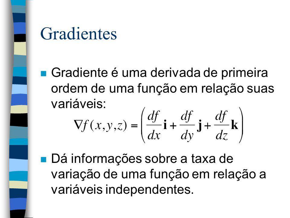 Gradientes n Gradiente é uma derivada de primeira ordem de uma função em relação suas variáveis: n Dá informações sobre a taxa de variação de uma função em relação a variáveis independentes.