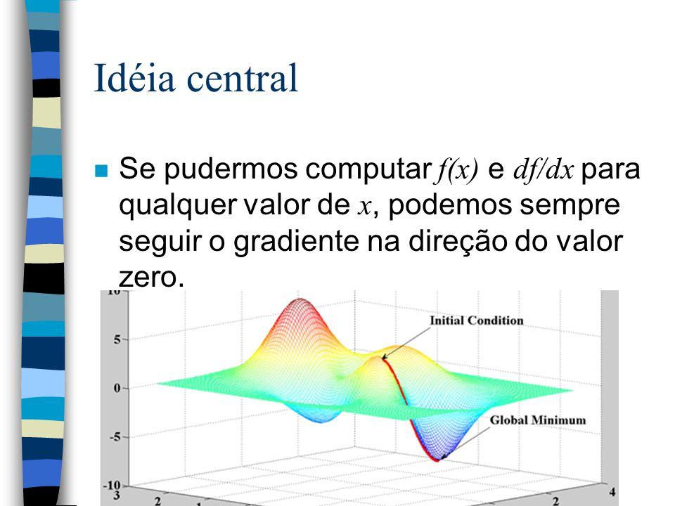 Idéia central Se pudermos computar f(x) e df/dx para qualquer valor de x, podemos sempre seguir o gradiente na direção do valor zero.