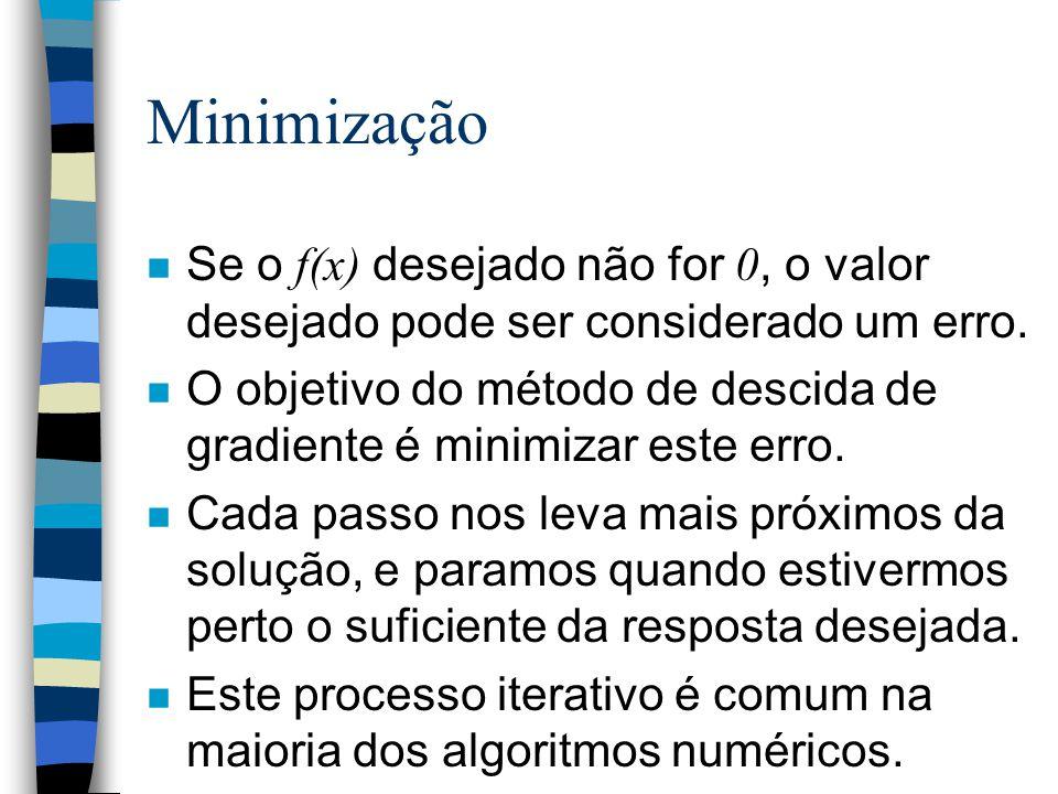 Minimização Se o f(x) desejado não for 0, o valor desejado pode ser considerado um erro. n O objetivo do método de descida de gradiente é minimizar es
