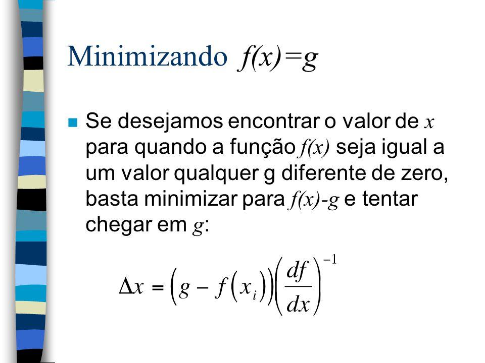 Minimizando f(x)=g Se desejamos encontrar o valor de x para quando a função f(x) seja igual a um valor qualquer g diferente de zero, basta minimizar para f(x)-g e tentar chegar em g :
