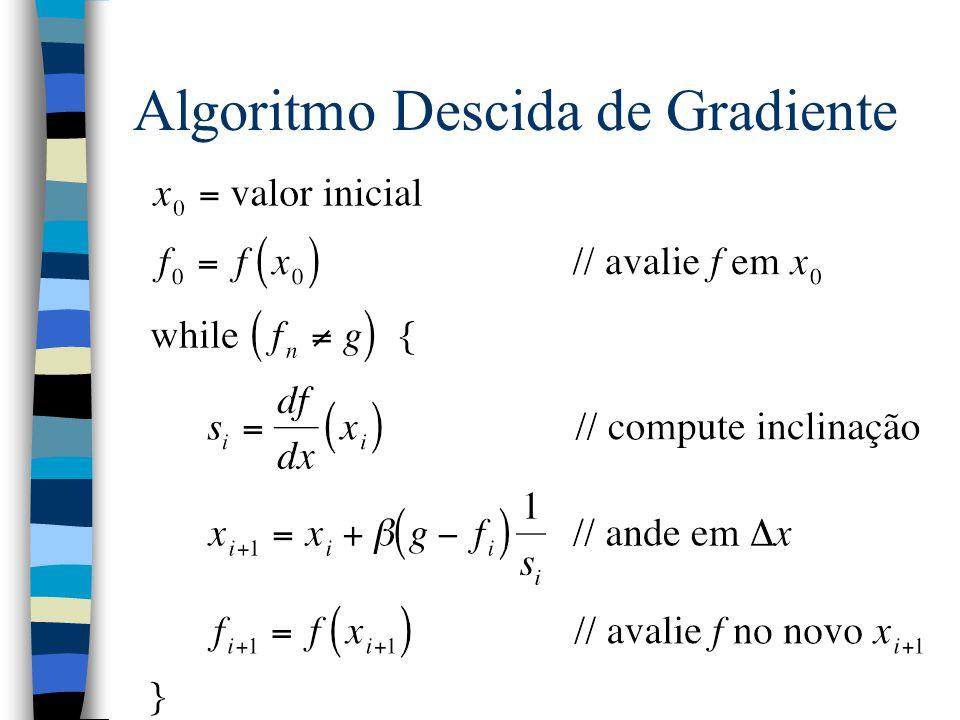 Algoritmo Descida de Gradiente