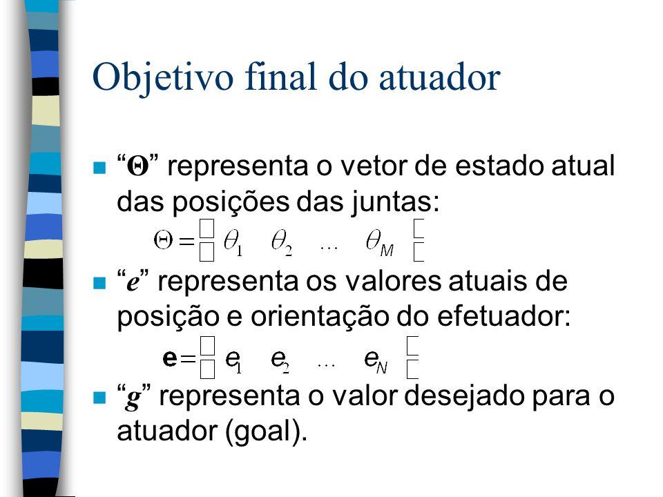 Objetivo final do atuador Θ representa o vetor de estado atual das posições das juntas: e representa os valores atuais de posição e orientação do efetuador: g representa o valor desejado para o atuador (goal).