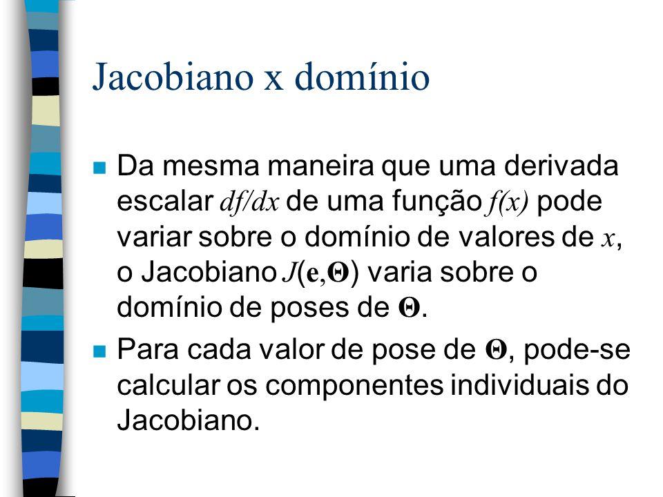 Jacobiano x domínio Da mesma maneira que uma derivada escalar df/dx de uma função f(x) pode variar sobre o domínio de valores de x, o Jacobiano J ( e,