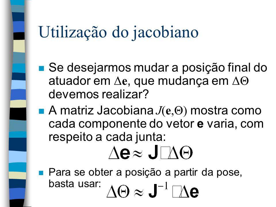 Utilização do jacobiano Se desejarmos mudar a posição final do atuador em Δe, que mudança em ΔΘ devemos realizar? A matriz Jacobiana J(e,Θ) mostra com