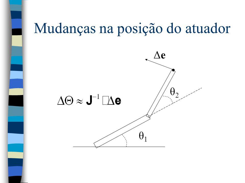 Mudanças na posição do atuador θ2θ2 θ1θ1 ΔeΔe