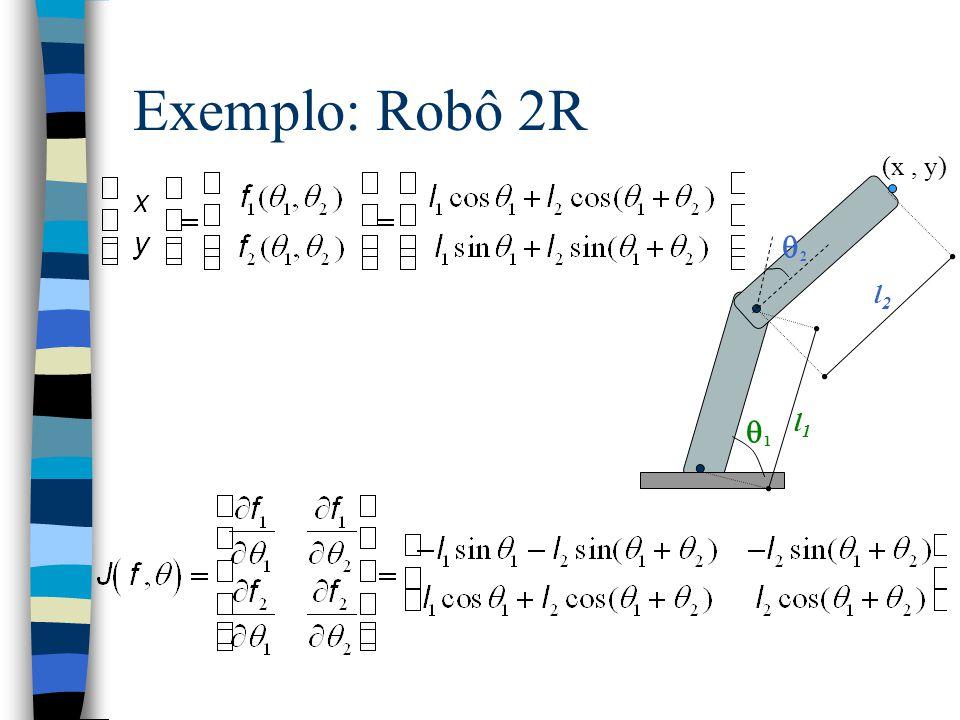 Exemplo: Robô 2R 22 11 (x, y) l2l2 l1l1