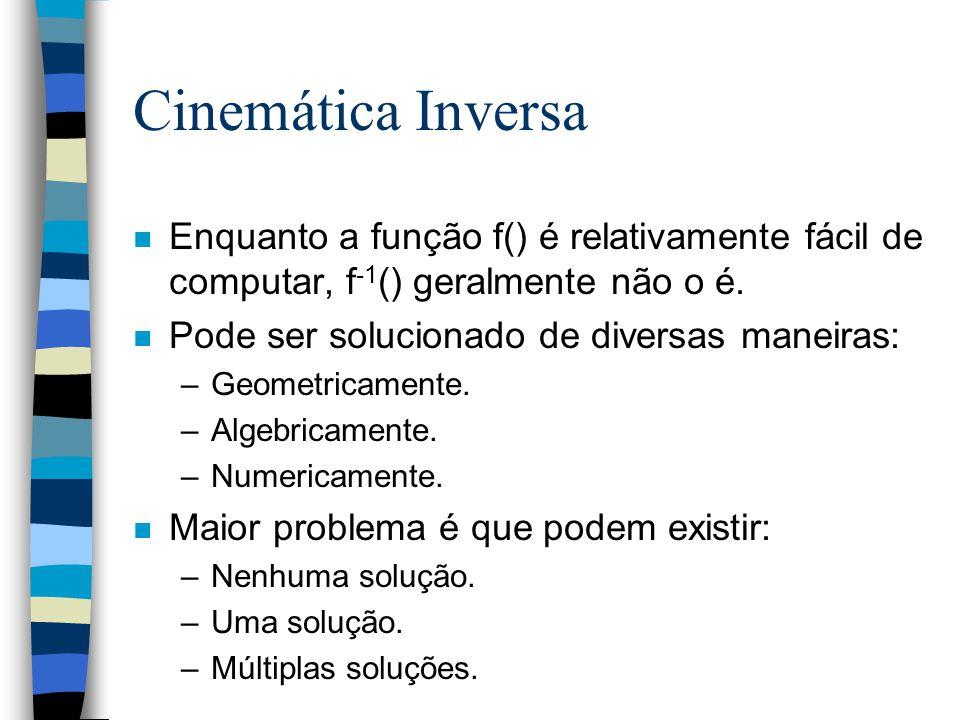 Cinemática Inversa n Enquanto a função f() é relativamente fácil de computar, f -1 () geralmente não o é. n Pode ser solucionado de diversas maneiras: