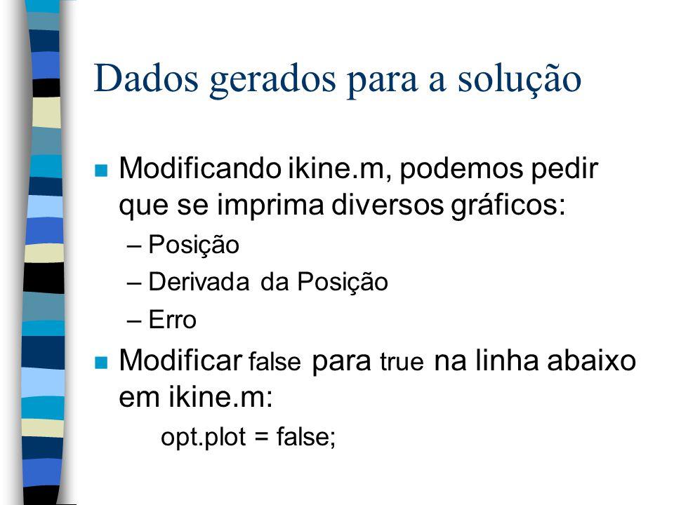 Dados gerados para a solução n Modificando ikine.m, podemos pedir que se imprima diversos gráficos: –Posição –Derivada da Posição –Erro Modificar false para true na linha abaixo em ikine.m: opt.plot = false;