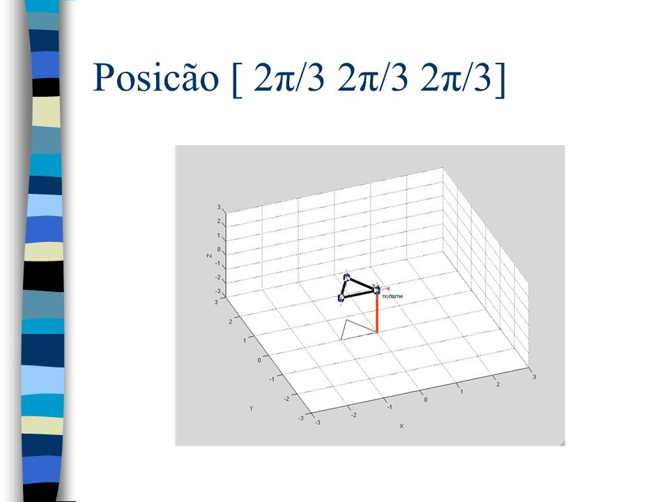 Posicão [ 2π/3 2π/3 2π/3]