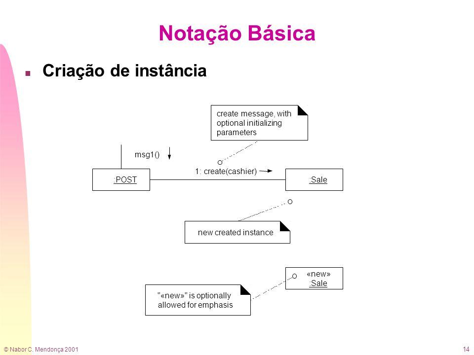 © Nabor C. Mendonça 2001 14 n Criação de instância Notação Básica