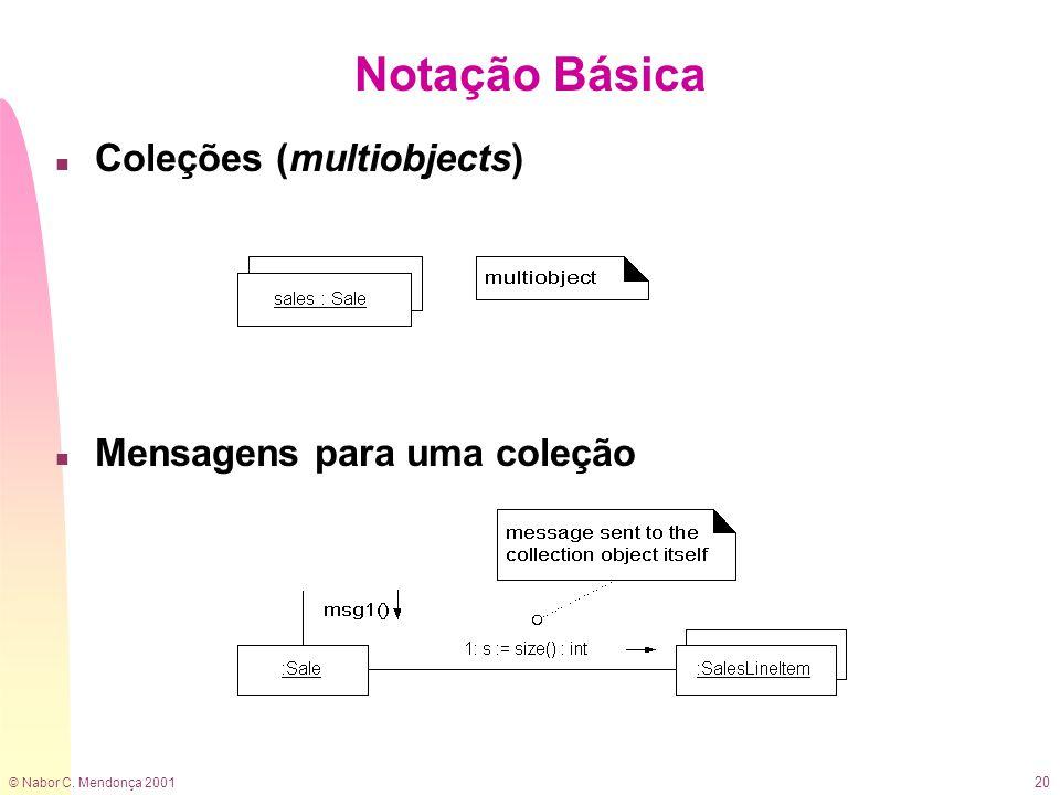 © Nabor C. Mendonça 2001 20 n Coleções (multiobjects) n Mensagens para uma coleção Notação Básica