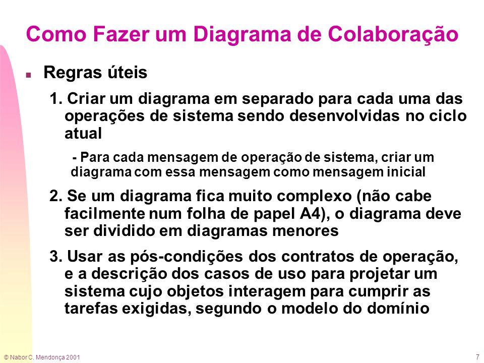 © Nabor C. Mendonça 2001 7 Como Fazer um Diagrama de Colaboração n Regras úteis 1.