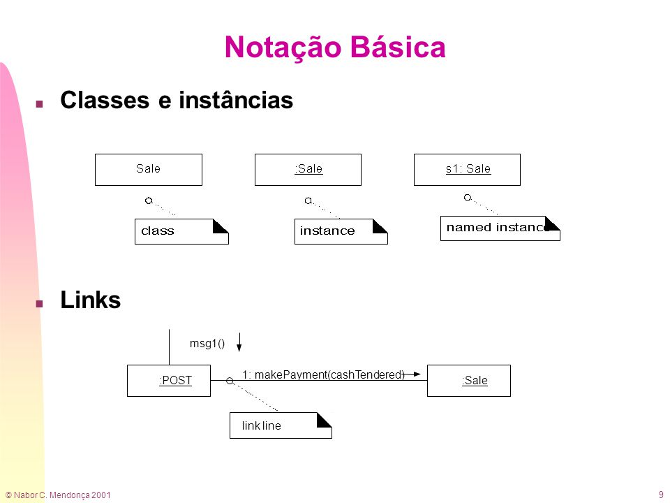 © Nabor C. Mendonça 2001 9 n Classes e instâncias n Links Notação Básica 1: makePayment(cashTendered) :POST:Sale msg1() link line