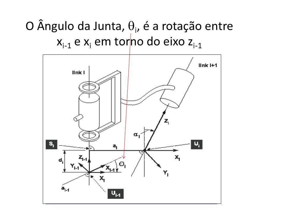 O Ângulo da Junta,  i, é a rotação entre x i-1 e x i em torno do eixo z i-1