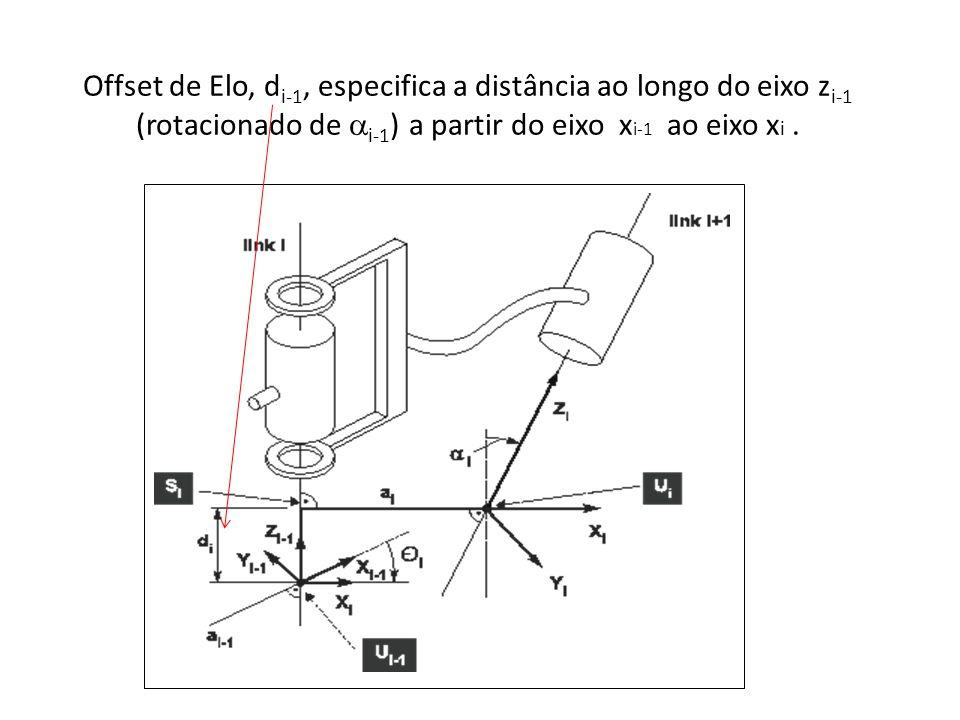 Offset de Elo, d i-1, especifica a distância ao longo do eixo z i-1 (rotacionado de  i-1 ) a partir do eixo x i-1 ao eixo x i.