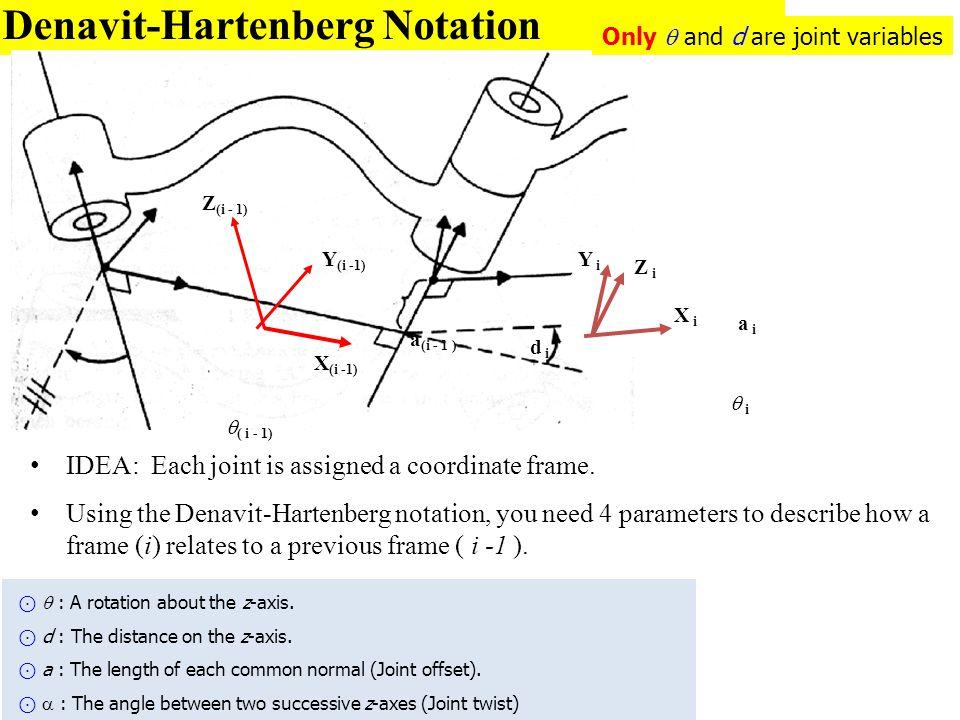 Denavit-Hartenberg Notation Z (i - 1) X (i -1) Y (i -1)  ( i - 1) a (i - 1 ) Z i Y i X i a i d i  i IDEA: Each joint is assigned a coordinate frame.