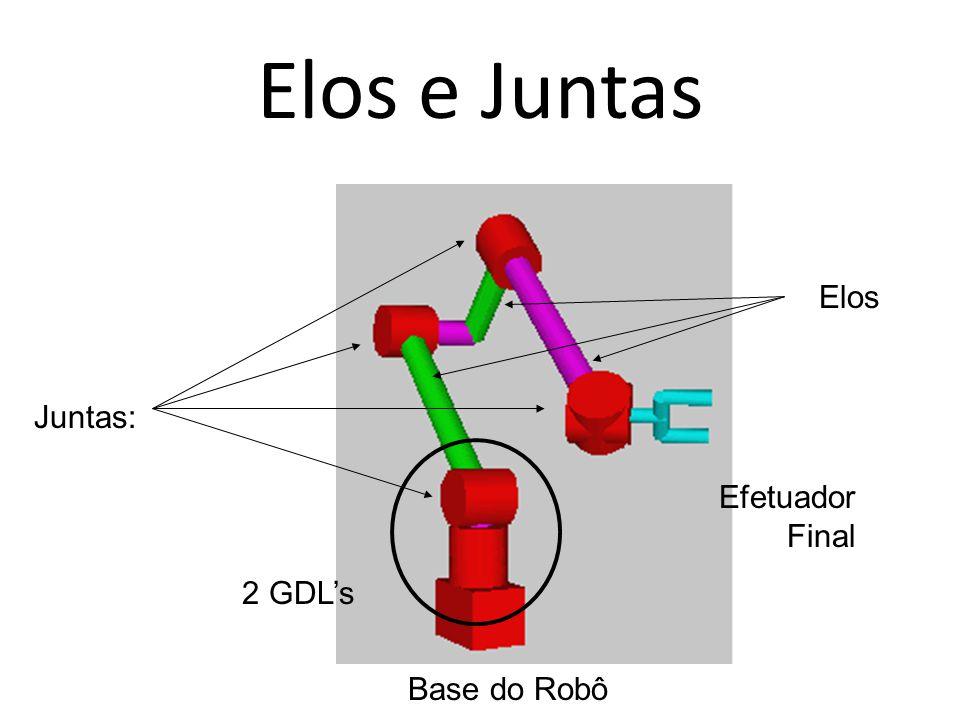 Juntas: Elos Efetuador Final Base do Robô 2 GDL's