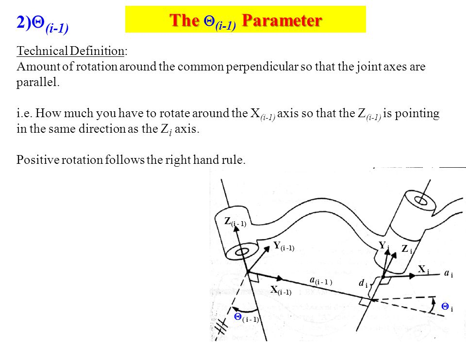 2)  (i-1) Technical Definition: Amount of rotation around the common perpendicular so that the joint axes are parallel. i.e. How much you have to rot