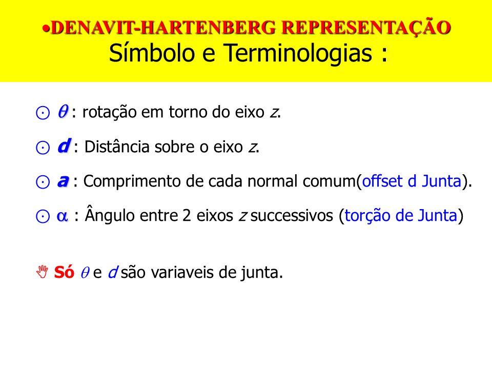 Chapter 2 Robot Kinematics: Position Analysis  ⊙  : rotação em torno do eixo z. d ⊙ d : Distância sobre o eixo z. a ⊙ a : Comprimento de cada normal