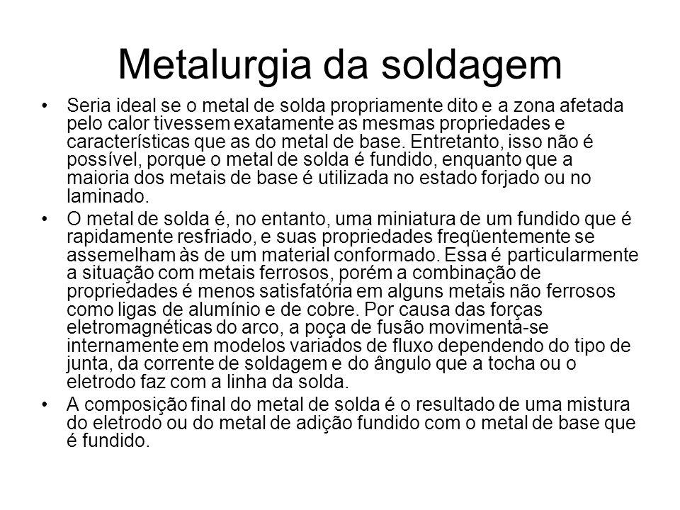 Metalurgia da soldagem Seria ideal se o metal de solda propriamente dito e a zona afetada pelo calor tivessem exatamente as mesmas propriedades e características que as do metal de base.