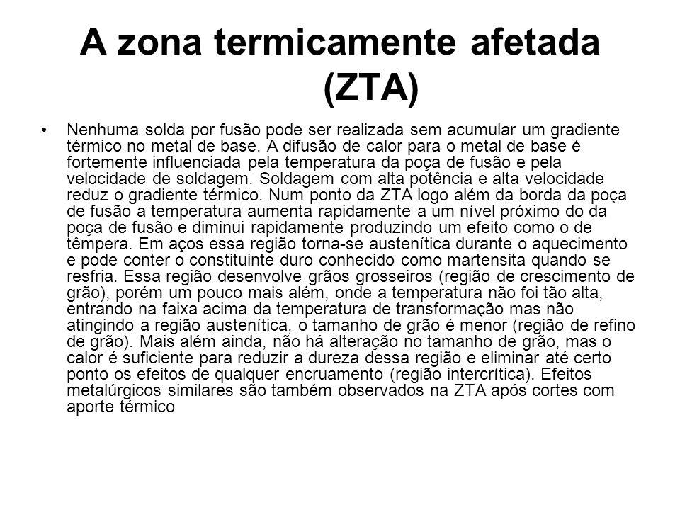 A zona termicamente afetada (ZTA) Nenhuma solda por fusão pode ser realizada sem acumular um gradiente térmico no metal de base. A difusão de calor pa