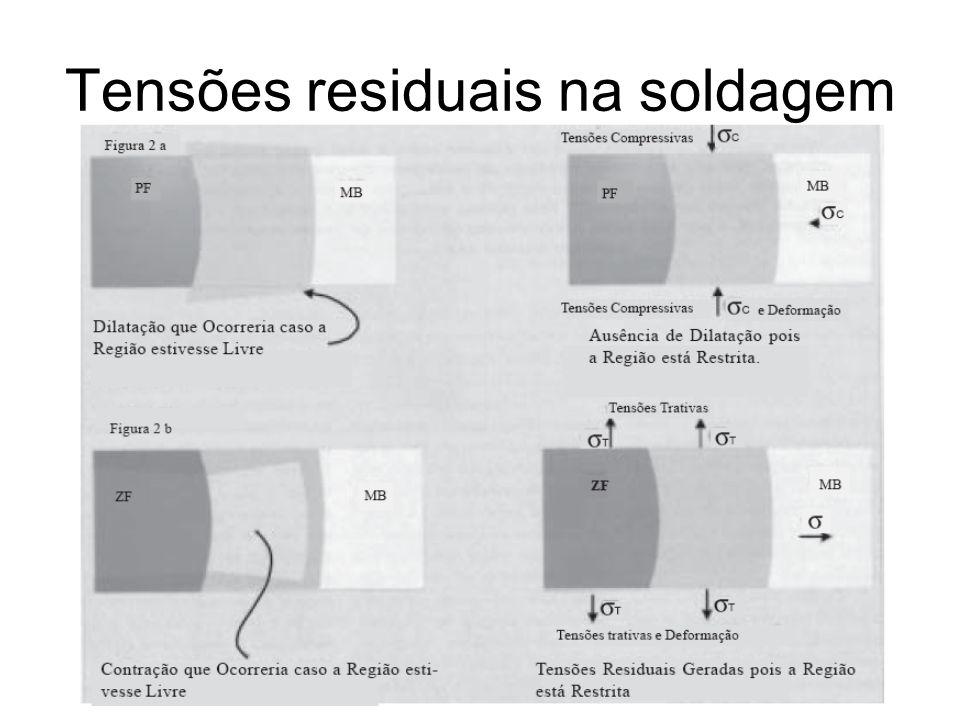 Soldagem - apostila de processos de soldagem, universidade federal de itajubá disponível em: http://www.ppg.efei.br.http://www.ppg.efei.br - ESAB, solda MIG / MAG, agosto de 2004.