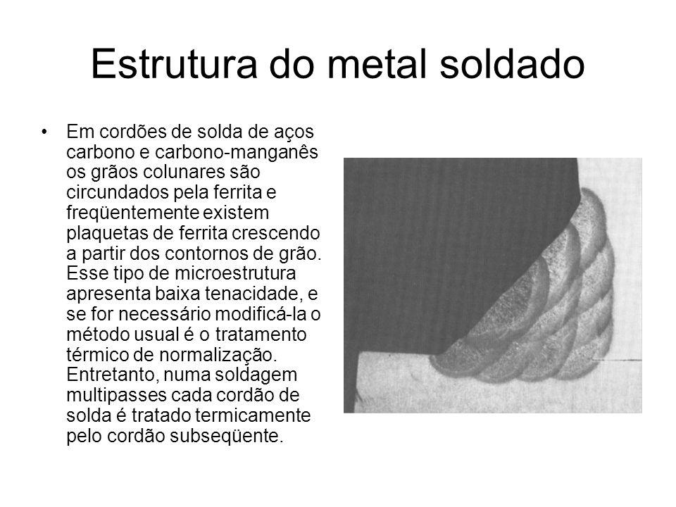 Estrutura do metal soldado Em cordões de solda de aços carbono e carbono-manganês os grãos colunares são circundados pela ferrita e freqüentemente exi