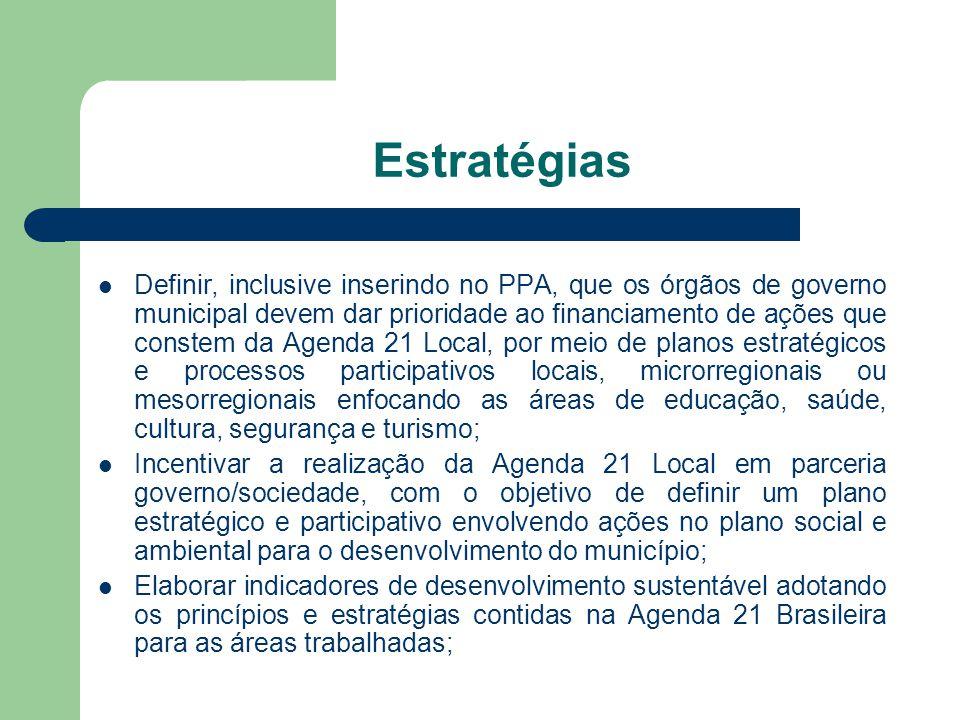 Estratégias Definir, inclusive inserindo no PPA, que os órgãos de governo municipal devem dar prioridade ao financiamento de ações que constem da Agen