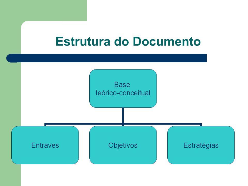 Estrutura do Documento Base teórico- conceitual EntravesObjetivosEstratégias