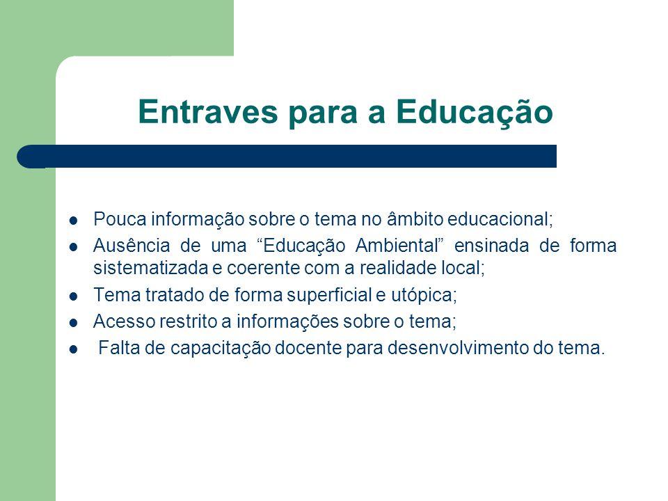 """Entraves para a Educação Pouca informação sobre o tema no âmbito educacional; Ausência de uma """"Educação Ambiental"""" ensinada de forma sistematizada e c"""