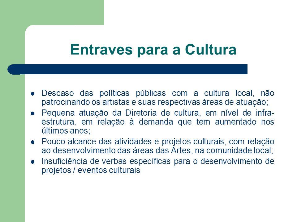 Entraves para a Cultura Descaso das políticas públicas com a cultura local, não patrocinando os artistas e suas respectivas áreas de atuação; Pequena