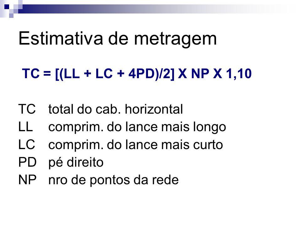 Estimativa de metragem TC = [(LL + LC + 4PD)/2] X NP X 1,10 TCtotal do cab. horizontal LL comprim. do lance mais longo LC comprim. do lance mais curto